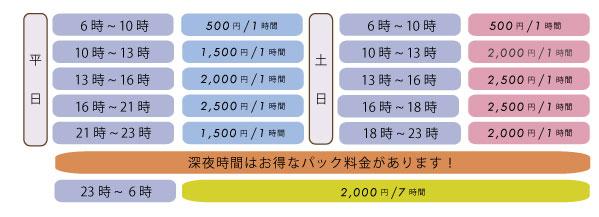 suginami_studio_3F_20141208